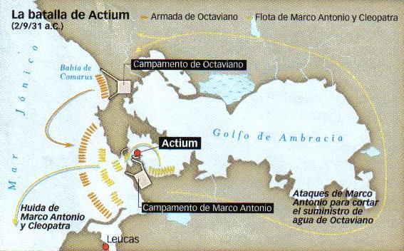 accio actium