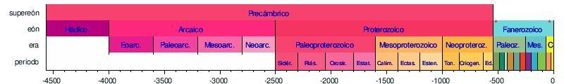 precambrico-1